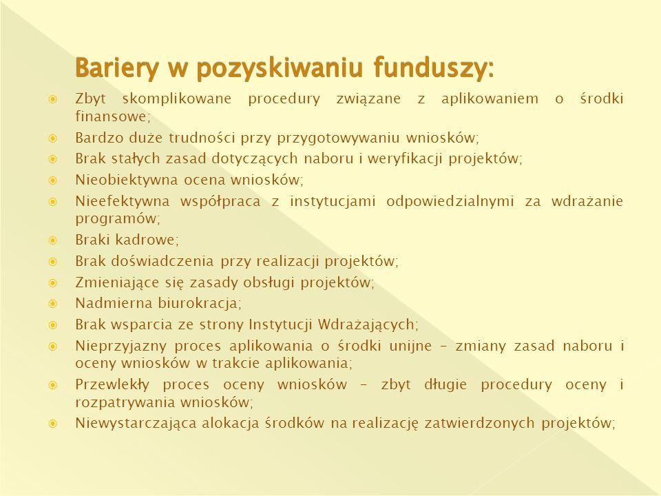 Korzyści z sięgania po fundusze unijne: