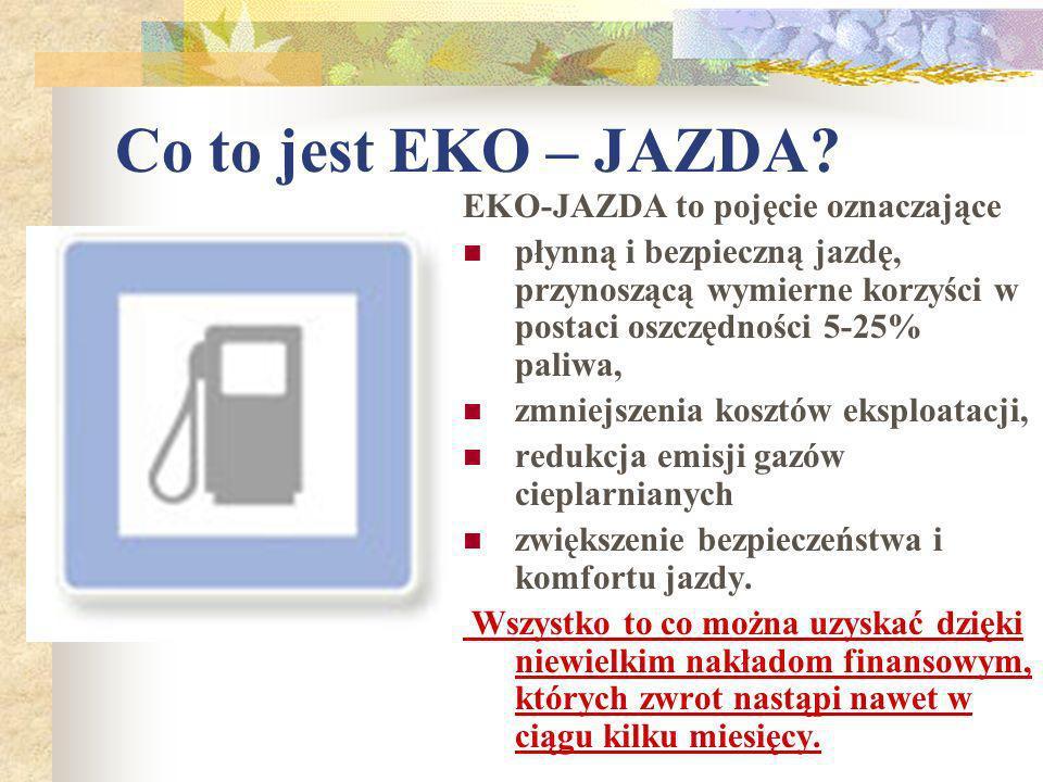 Co to jest EKO – JAZDA.