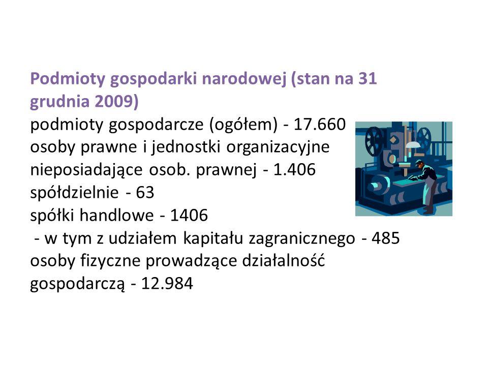 Podmioty gospodarki narodowej (stan na 31 grudnia 2009) podmioty gospodarcze (ogółem) - 17.660 osoby prawne i jednostki organizacyjne nieposiadające osob.