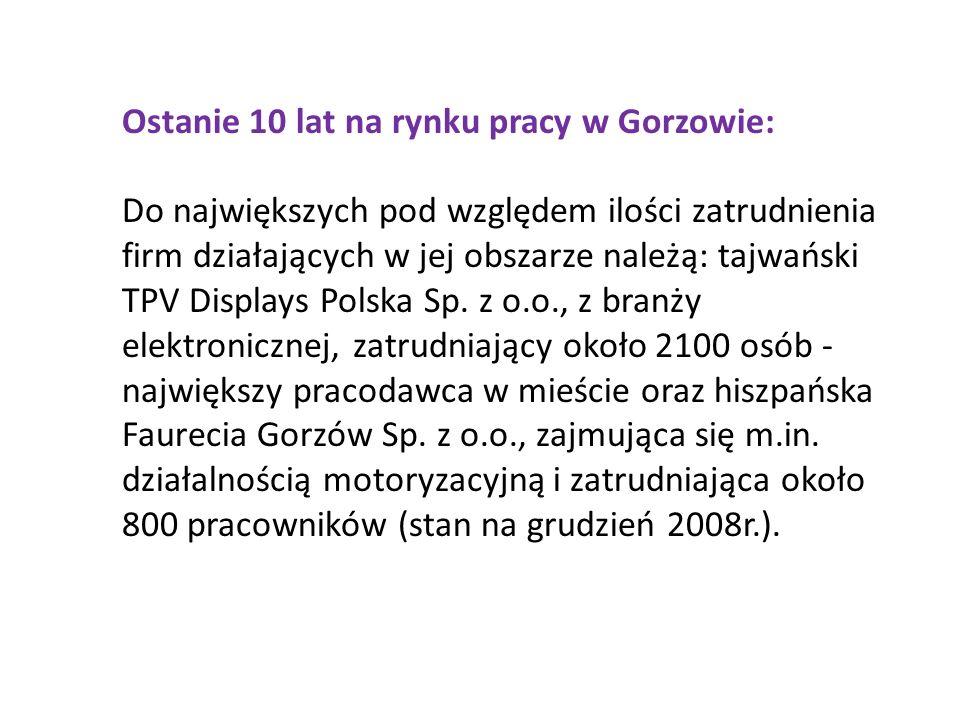 Ostanie 10 lat na rynku pracy w Gorzowie: Do największych pod względem ilości zatrudnienia firm działających w jej obszarze należą: tajwański TPV Displays Polska Sp.