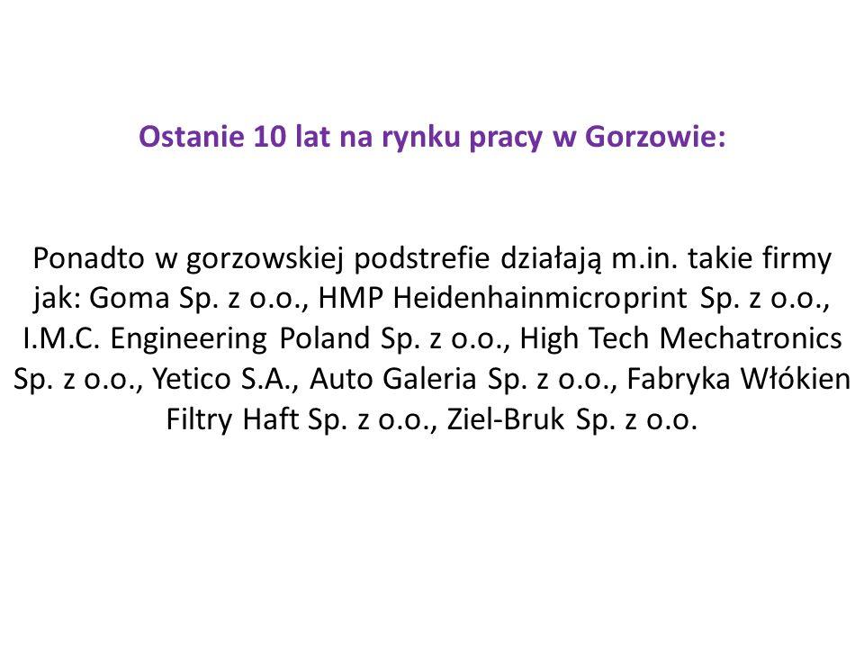 Ostanie 10 lat na rynku pracy w Gorzowie: Ponadto w gorzowskiej podstrefie działają m.in.