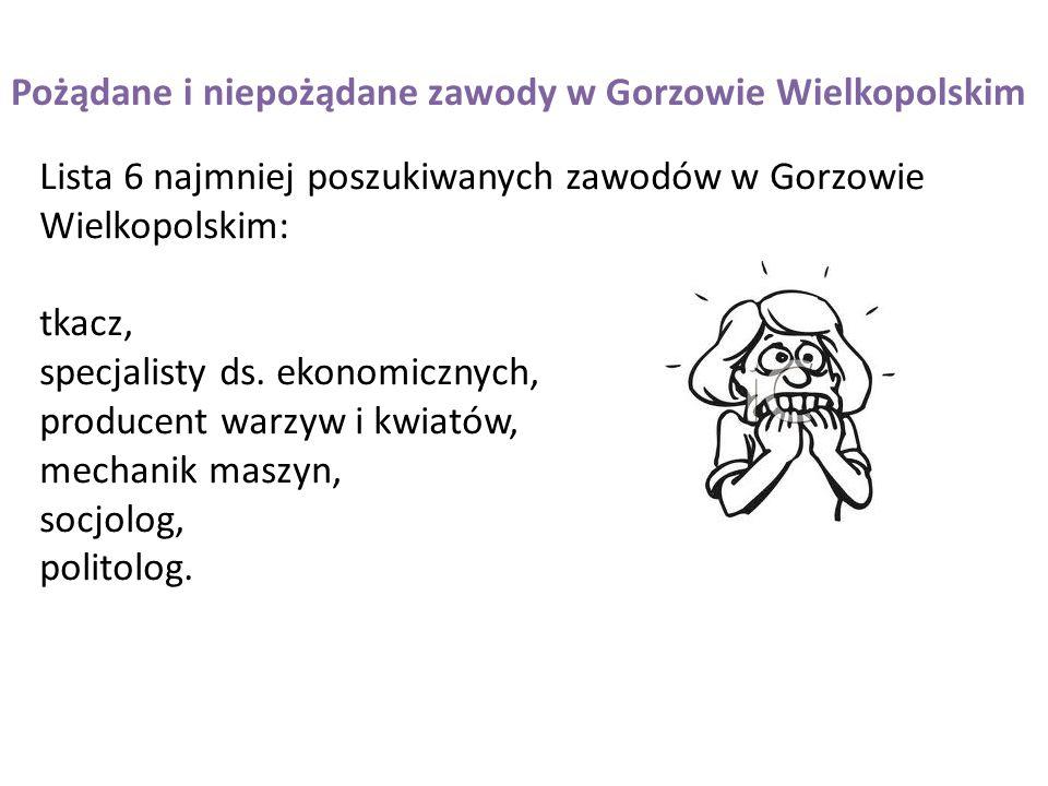 Pożądane i niepożądane zawody w Gorzowie Wielkopolskim Lista 6 najmniej poszukiwanych zawodów w Gorzowie Wielkopolskim: tkacz, specjalisty ds.