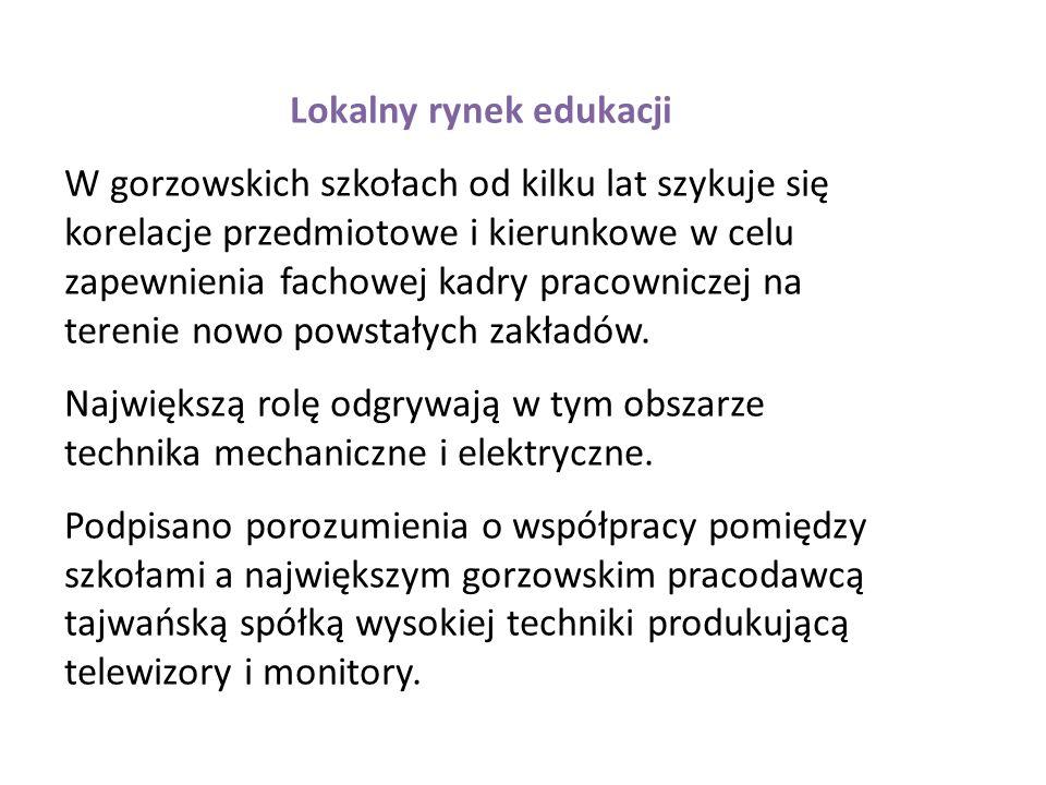 Lokalny rynek edukacji W gorzowskich szkołach od kilku lat szykuje się korelacje przedmiotowe i kierunkowe w celu zapewnienia fachowej kadry pracowniczej na terenie nowo powstałych zakładów.