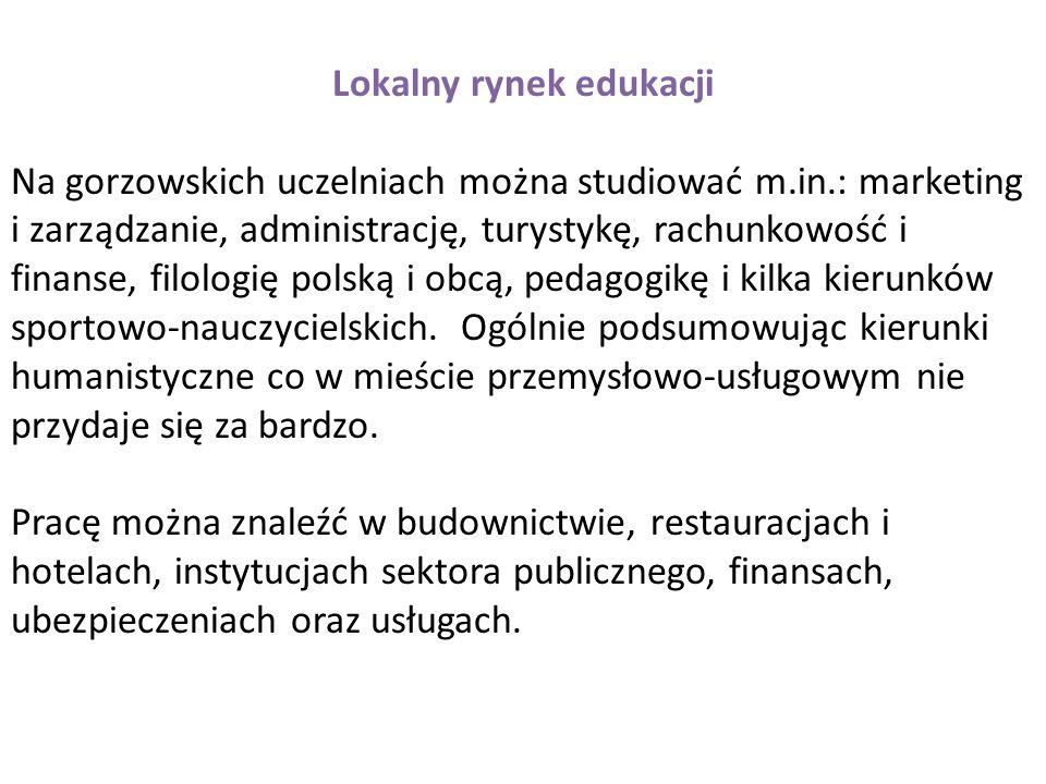 Lokalny rynek edukacji Na gorzowskich uczelniach można studiować m.in.: marketing i zarządzanie, administrację, turystykę, rachunkowość i finanse, filologię polską i obcą, pedagogikę i kilka kierunków sportowo-nauczycielskich.