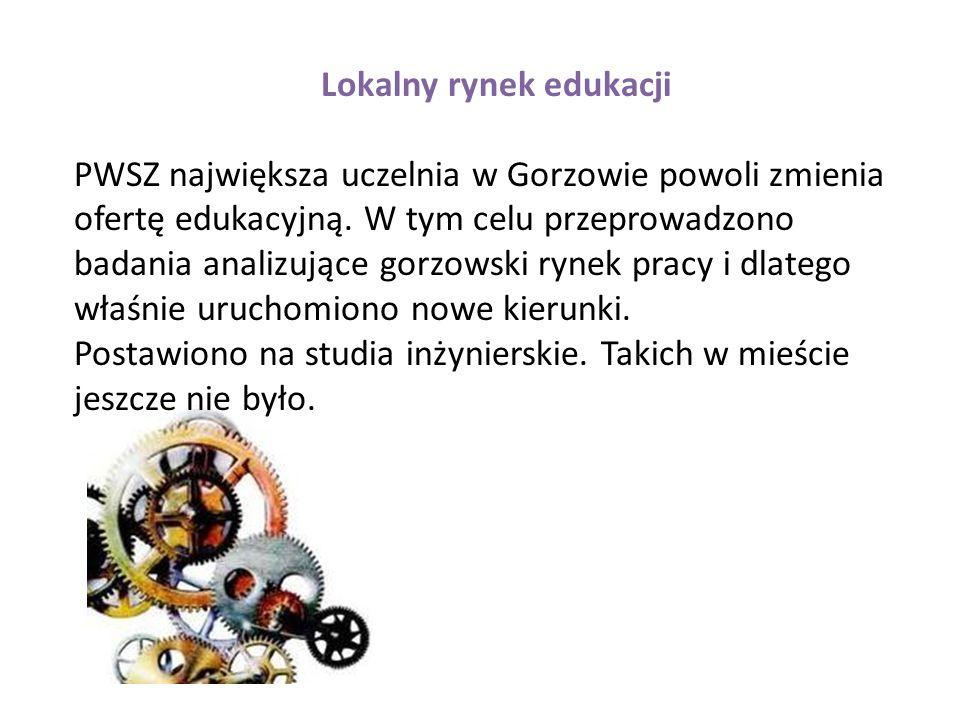 Lokalny rynek edukacji PWSZ największa uczelnia w Gorzowie powoli zmienia ofertę edukacyjną.