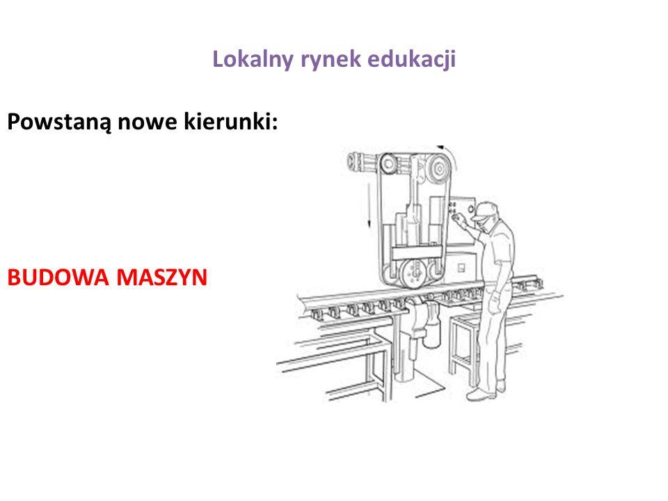 Lokalny rynek edukacji Powstaną nowe kierunki: BUDOWA MASZYN