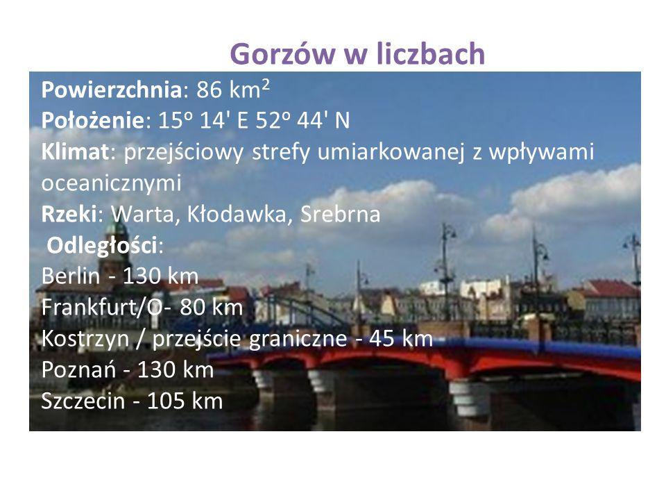 Gorzów w liczbach Powierzchnia: 86 km 2 Położenie: 15 o 14 E 52 o 44 N Klimat: przejściowy strefy umiarkowanej z wpływami oceanicznymi Rzeki: Warta, Kłodawka, Srebrna Odległości: Berlin - 130 km Frankfurt/O- 80 km Kostrzyn / przejście graniczne - 45 km Poznań - 130 km Szczecin - 105 km