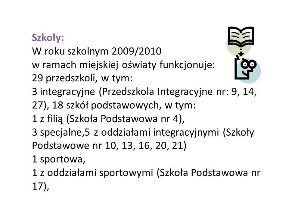 Szkoły: W roku szkolnym 2009/2010 w ramach miejskiej oświaty funkcjonuje: 29 przedszkoli, w tym: 3 integracyjne (Przedszkola Integracyjne nr: 9, 14, 27), 18 szkół podstawowych, w tym: 1 z filią (Szkoła Podstawowa nr 4), 3 specjalne,5 z oddziałami integracyjnymi (Szkoły Podstawowe nr 10, 13, 16, 20, 21) 1 sportowa, 1 z oddziałami sportowymi (Szkoła Podstawowa nr 17),