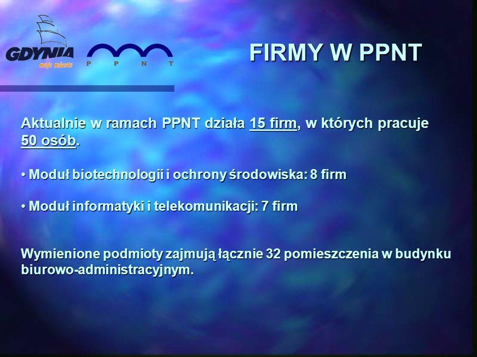 Aktualnie w ramach PPNT działa 15 firm, w których pracuje 50 osób.