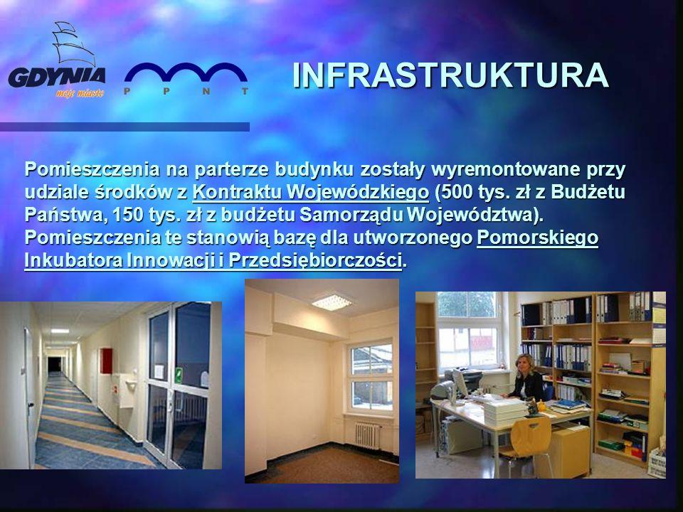 INFRASTRUKTURA Pomieszczenia na parterze budynku zostały wyremontowane przy udziale środków z Kontraktu Wojewódzkiego (500 tys.