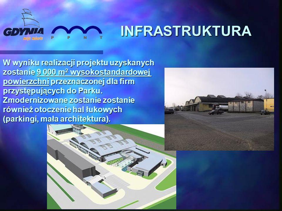 INFRASTRUKTURA W wyniku realizacji projektu uzyskanych zostanie 9 000 m 2 wysokostandardowej powierzchni przeznaczonej dla firm przystępujących do Parku.