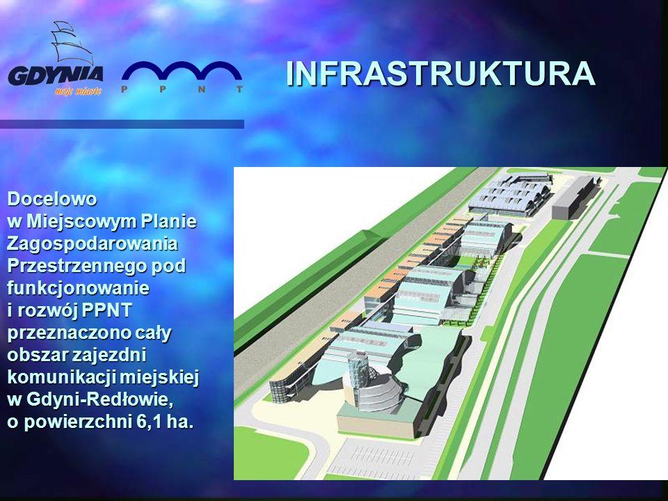 Docelowo w Miejscowym Planie Zagospodarowania Przestrzennego pod funkcjonowanie i rozwój PPNT przeznaczono cały obszar zajezdni komunikacji miejskiej w Gdyni-Redłowie, o powierzchni 6,1 ha.