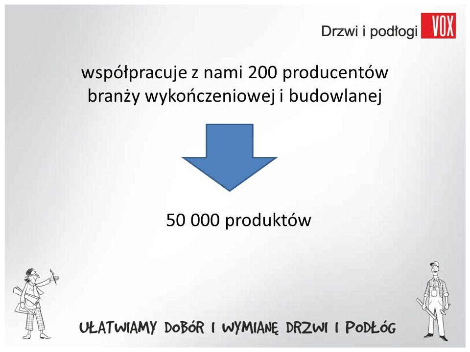 współpracuje z nami 200 producentów branży wykończeniowej i budowlanej 50 000 produktów