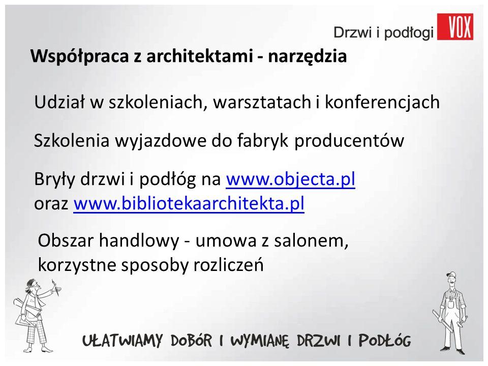 Współpraca z architektami - narzędzia Udział w szkoleniach, warsztatach i konferencjach Bryły drzwi i podłóg na www.objecta.plwww.objecta.pl oraz www.bibliotekaarchitekta.plwww.bibliotekaarchitekta.pl Obszar handlowy - umowa z salonem, korzystne sposoby rozliczeń Szkolenia wyjazdowe do fabryk producentów
