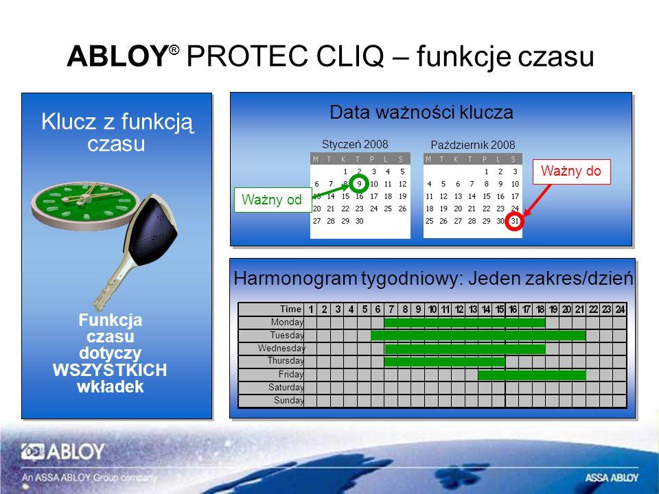 Klucz z funkcją czasu Data ważności klucza Ważny od Harmonogram tygodniowy: Jeden zakres/dzień ABLOY ® PROTEC CLIQ – funkcje czasu Ważny do Styczeń 20
