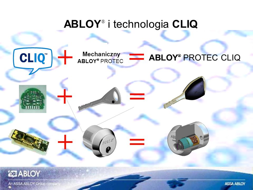 ABLOY i technologia CLIQ += = + ABLOY PROTEC CLIQ Mechaniczny ABLOY PROTEC + =