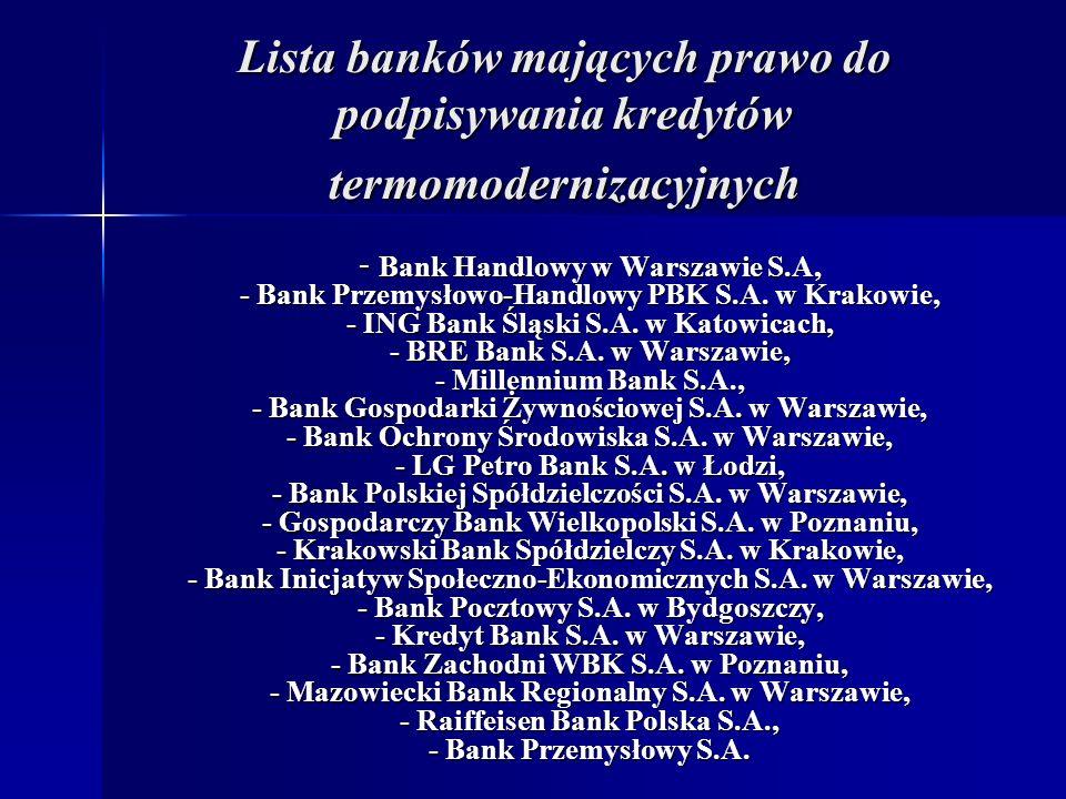 Lista banków mających prawo do podpisywania kredytów termomodernizacyjnych - Bank Handlowy w Warszawie S.A, - Bank Przemysłowo-Handlowy PBK S.A.