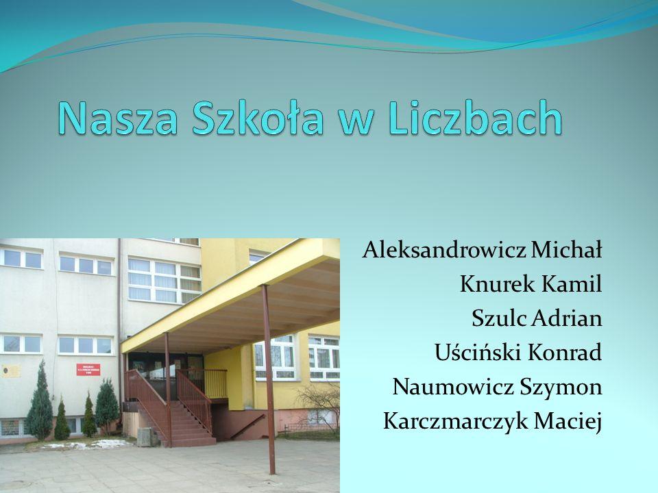 Aleksandrowicz Michał Knurek Kamil Szulc Adrian Uściński Konrad Naumowicz Szymon Karczmarczyk Maciej