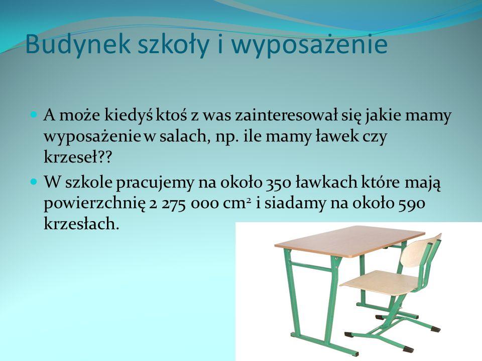 Budynek szkoły i wyposażenie A może kiedyś ktoś z was zainteresował się jakie mamy wyposażenie w salach, np. ile mamy ławek czy krzeseł?? W szkole pra