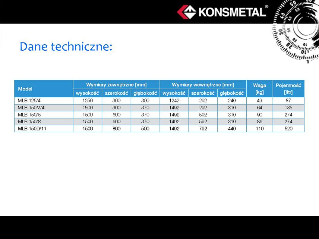 Dane techniczne: