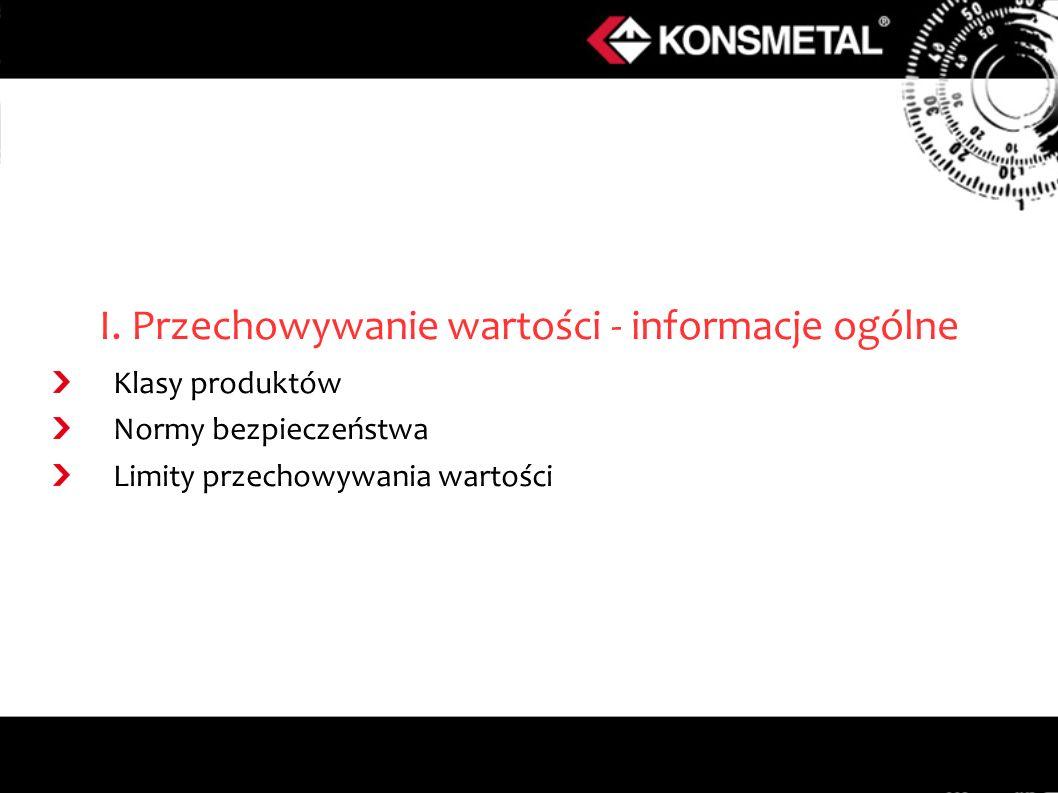 I. Przechowywanie wartości - informacje ogólne Klasy produktów Normy bezpieczeństwa Limity przechowywania wartości