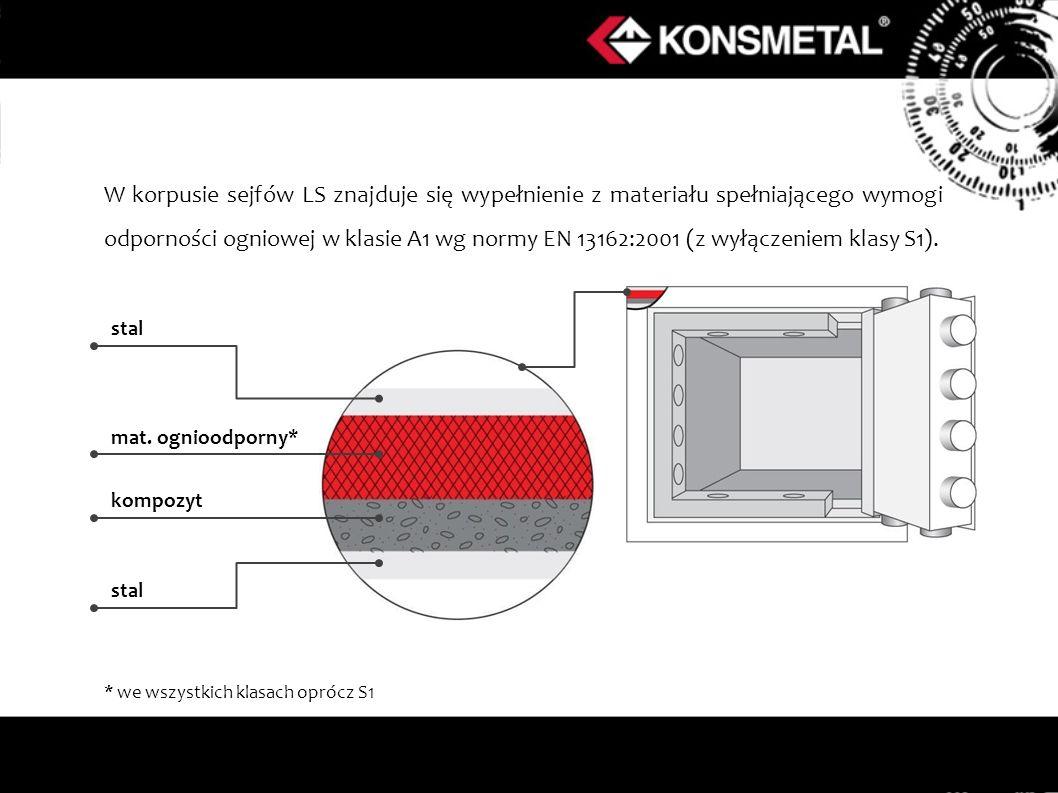 W korpusie sejfów LS znajduje się wypełnienie z materiału spełniającego wymogi odporności ogniowej w klasie A1 wg normy EN 13162:2001 (z wyłączeniem k