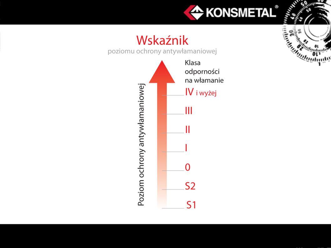 Opis produktu: Skonstruowane ze stali o grubości 3 mm, o wysokiej odporności na włamanie.