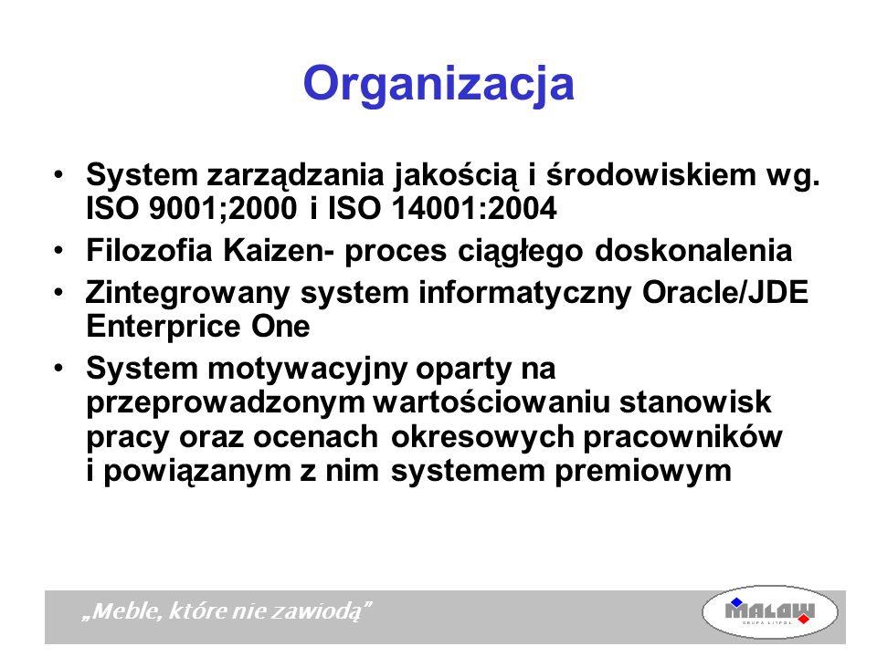 Meble, które nie zawiodą Organizacja System zarządzania jakością i środowiskiem wg. ISO 9001;2000 i ISO 14001:2004 Filozofia Kaizen- proces ciągłego d