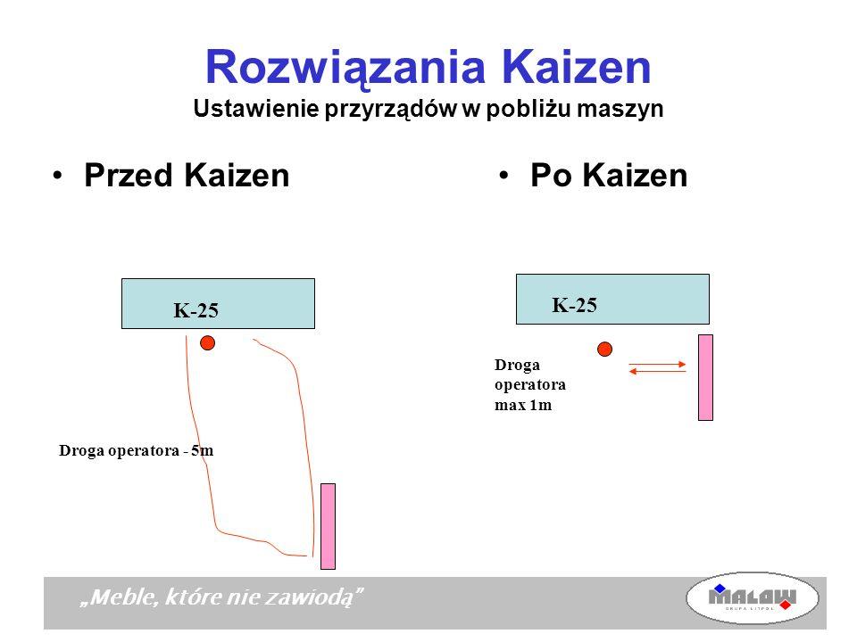 Meble, które nie zawiodą Rozwiązania Kaizen Ustawienie przyrządów w pobliżu maszyn Po KaizenPrzed Kaizen K-25 Droga operatora - 5m K-25 Droga operator