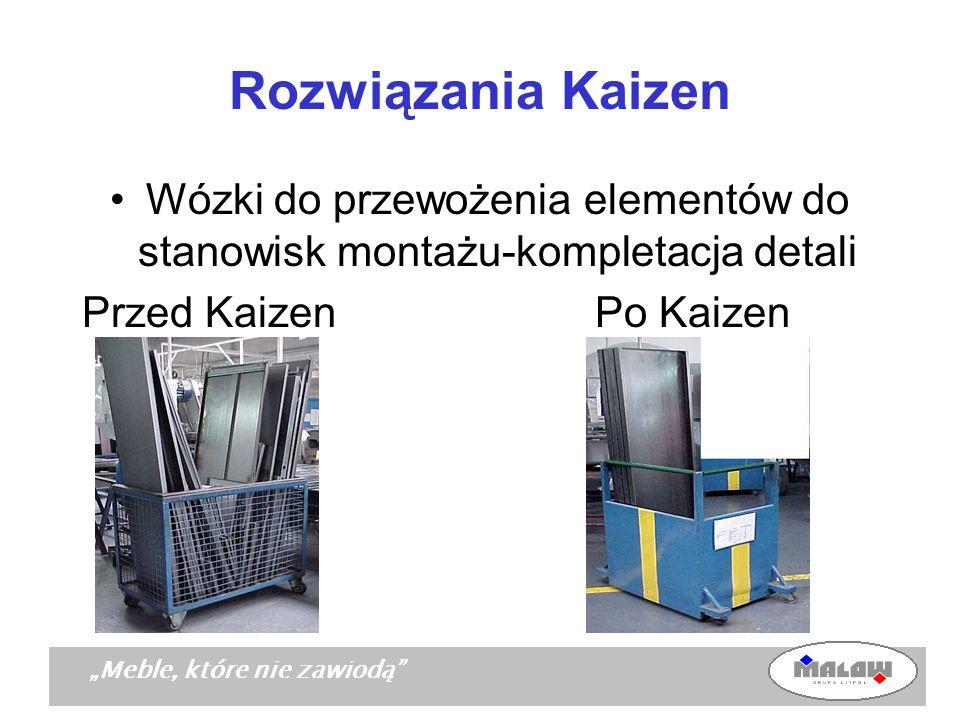 Meble, które nie zawiodą Rozwiązania Kaizen Wózki do przewożenia elementów do stanowisk montażu-kompletacja detali Przed Kaizen Po Kaizen