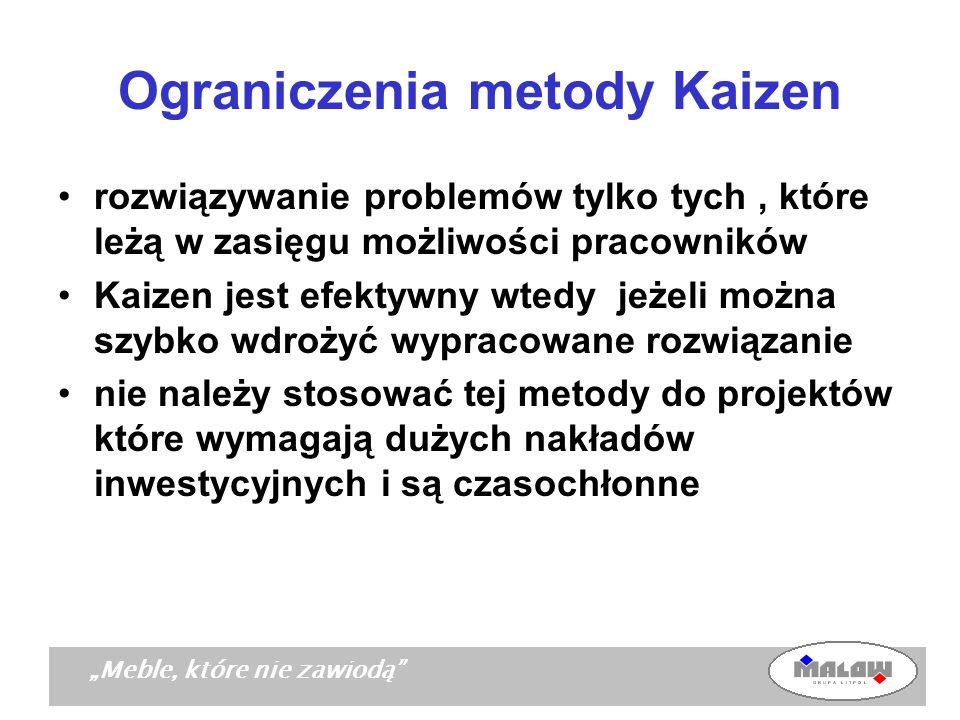 Meble, które nie zawiodą Ograniczenia metody Kaizen rozwiązywanie problemów tylko tych, które leżą w zasięgu możliwości pracowników Kaizen jest efekty