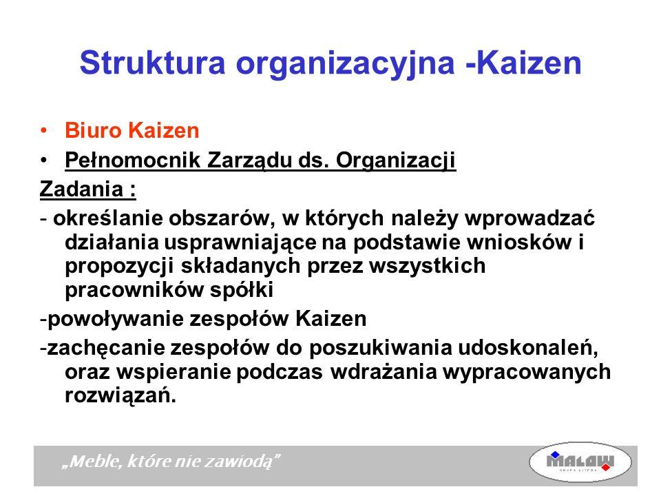 Meble, które nie zawiodą Struktura organizacyjna -Kaizen Biuro Kaizen Pełnomocnik Zarządu ds. Organizacji Zadania : - określanie obszarów, w których n