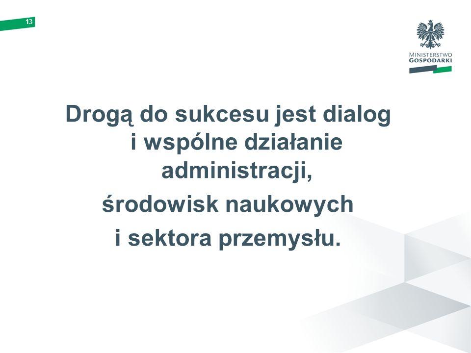 13 Drogą do sukcesu jest dialog i wspólne działanie administracji, środowisk naukowych i sektora przemysłu.