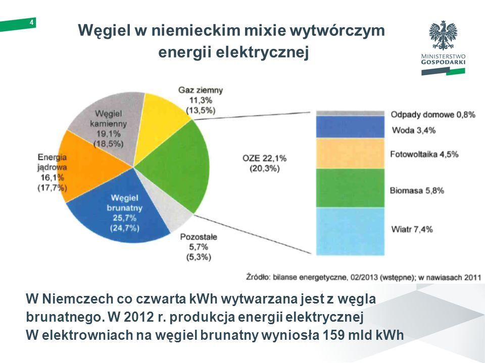 4 W Niemczech co czwarta kWh wytwarzana jest z węgla brunatnego. W 2012 r. produkcja energii elektrycznej W elektrowniach na węgiel brunatny wyniosła