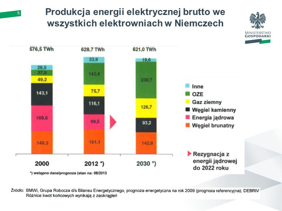 5 Produkcja energii elektrycznej brutto we wszystkich elektrowniach w Niemczech