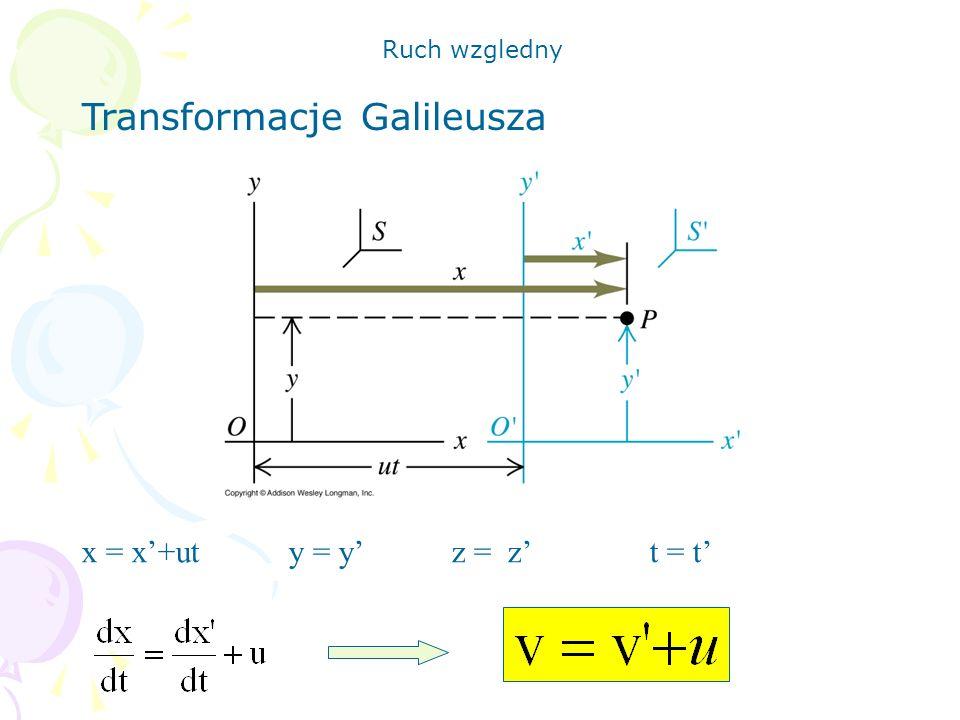 Transformacje Galileusza Ruch wzgledny x = x+ut y = y z = z t = t