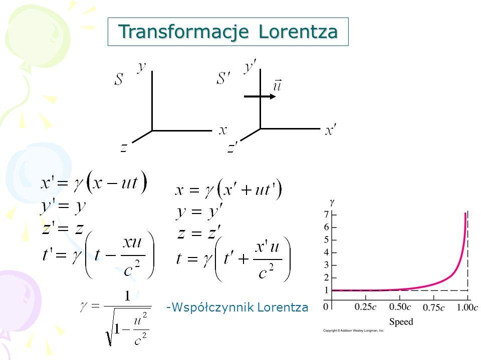 Transformacje Lorentza -Współczynnik Lorentza