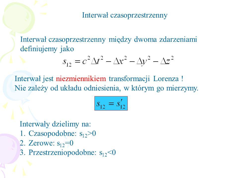 Interwał czasoprzestrzenny Interwał czasoprzestrzenny między dwoma zdarzeniami definiujemy jako Interwał jest niezmiennikiem transformacji Lorenza ! N