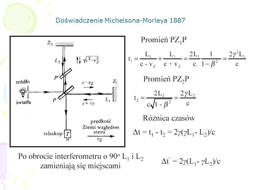 Doświadczenie Michelsona-Morleya 1887