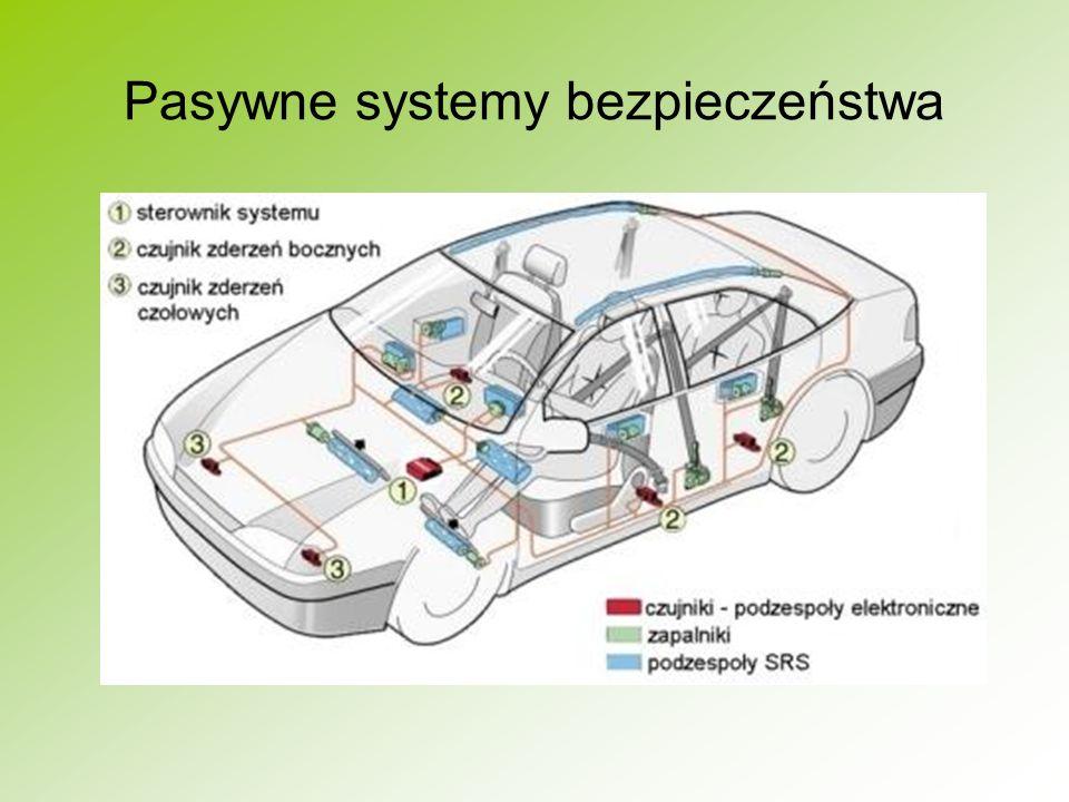 Pasywne systemy bezpieczeństwa