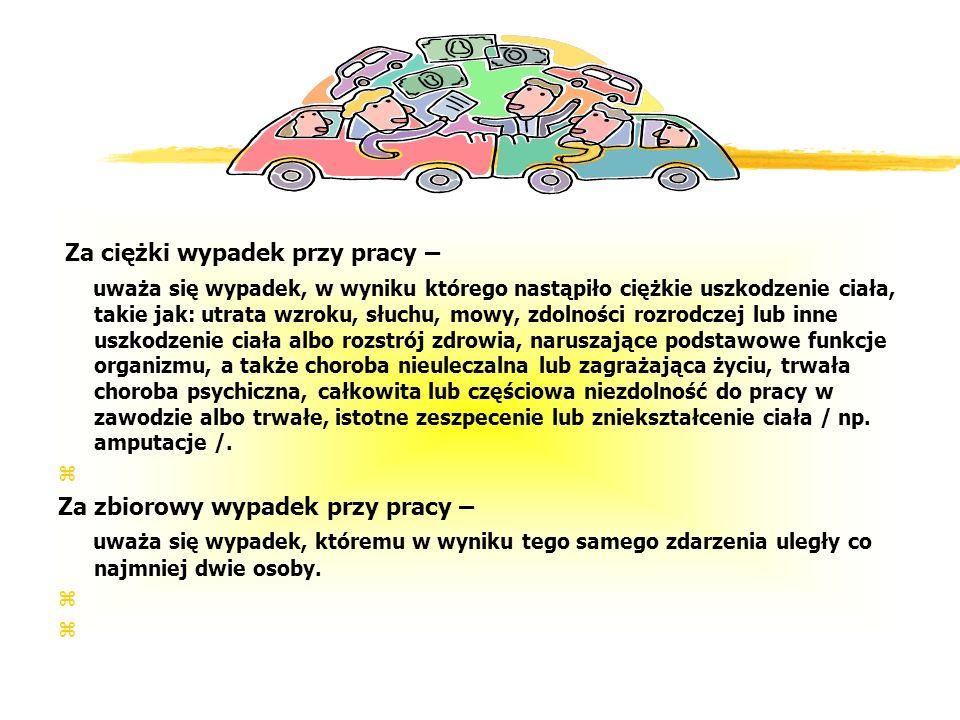 PODZIAŁ WYPADKÓW WYPADKI: 4 zawodowe: - przy pracy, - traktowane na równi z wypadk. przy pracy - przy realizacji umów – zleceń - w drodze do i z pracy