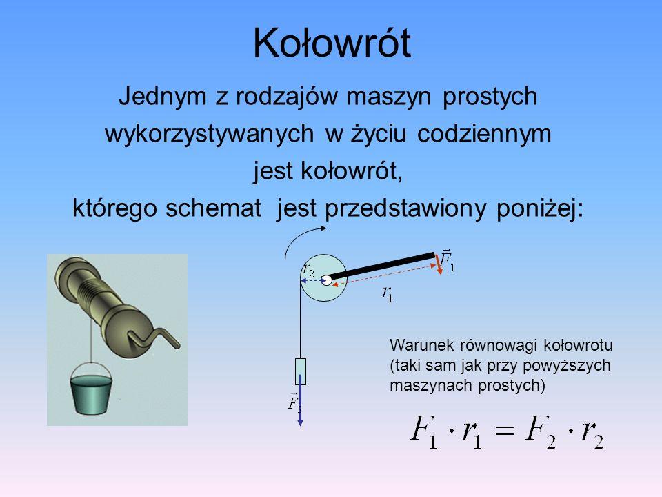 Kołowrót Jednym z rodzajów maszyn prostych wykorzystywanych w życiu codziennym jest kołowrót, którego schemat jest przedstawiony poniżej: Warunek równowagi kołowrotu (taki sam jak przy powyższych maszynach prostych)
