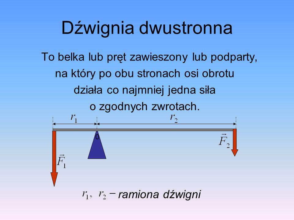 Dźwignia dwustronna To belka lub pręt zawieszony lub podparty, na który po obu stronach osi obrotu działa co najmniej jedna siła o zgodnych zwrotach.