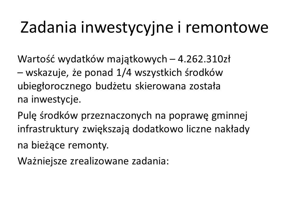 Ochrona środowiska: I etap budowy kanalizacji Nowa Wieś – Budy (ponad 2,5km sieci grawitacyjnej i ponad 2,7km sieci tłocznej z trzema przepom- powniami, 84 przyłącza, wykup gruntów pod przepompownię) - 2.590.945zł, z czego 1.200.000zł z unijnego PROW.