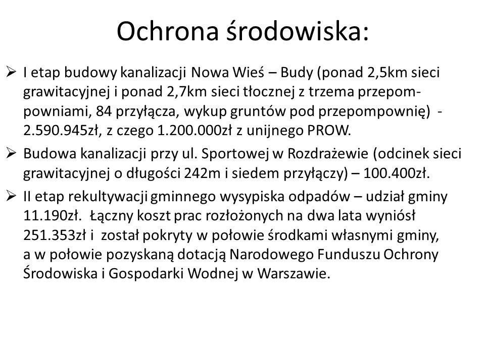 Ochrona środowiska: I etap budowy kanalizacji Nowa Wieś – Budy (ponad 2,5km sieci grawitacyjnej i ponad 2,7km sieci tłocznej z trzema przepom- powniam