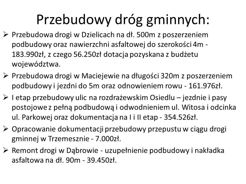 Przebudowy dróg gminnych: Przebudowa drogi w Dzielicach na dł. 500m z poszerzeniem podbudowy oraz nawierzchni asfaltowej do szerokości 4m - 183.990zł,