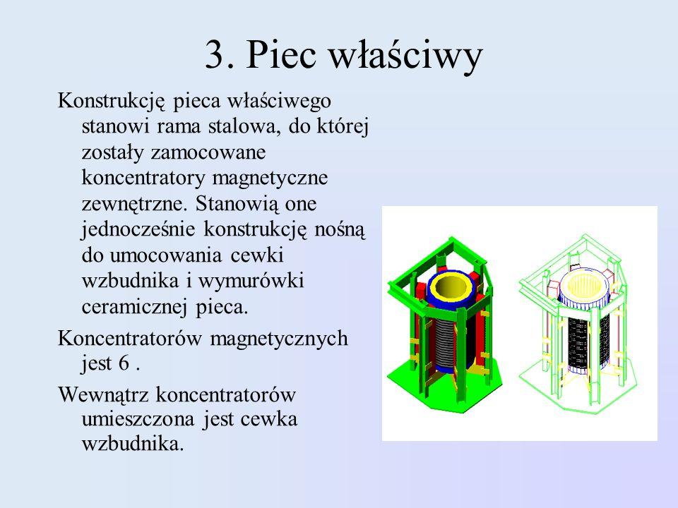 3. Piec właściwy Konstrukcję pieca właściwego stanowi rama stalowa, do której zostały zamocowane koncentratory magnetyczne zewnętrzne. Stanowią one je