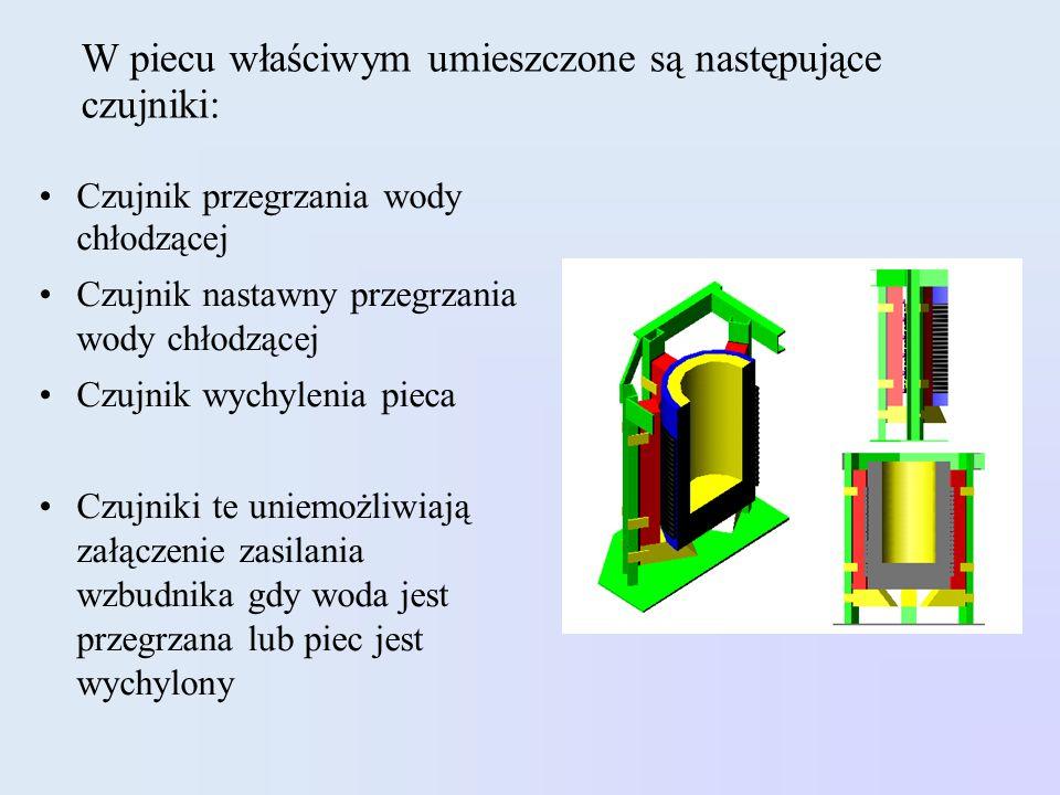 W piecu właściwym umieszczone są następujące czujniki: Czujnik przegrzania wody chłodzącej Czujnik nastawny przegrzania wody chłodzącej Czujnik wychyl
