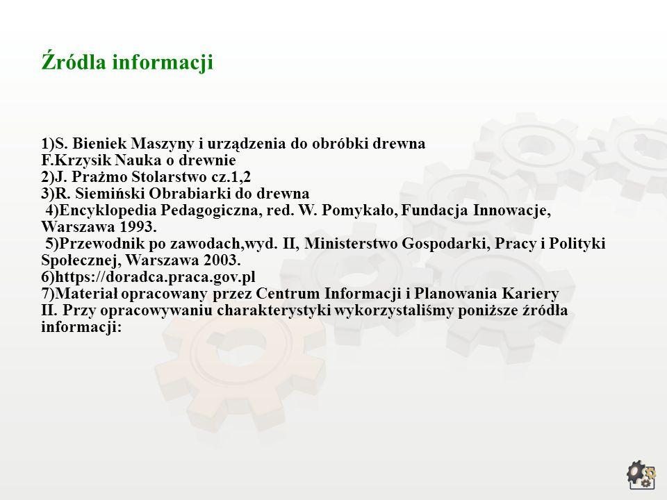 Źródla informacji 1)S.