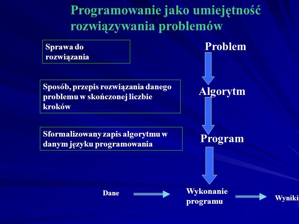 Wirth N.: Algorytmy+struktury danych = programy. WNT, Warszawa 1989,... programowanie stało się dziedziną wiedzy, której opanowanie ma zasadnicze znac